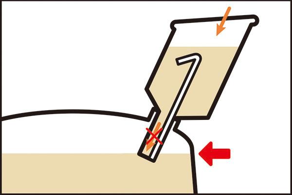 ファネルの仕組み解説図