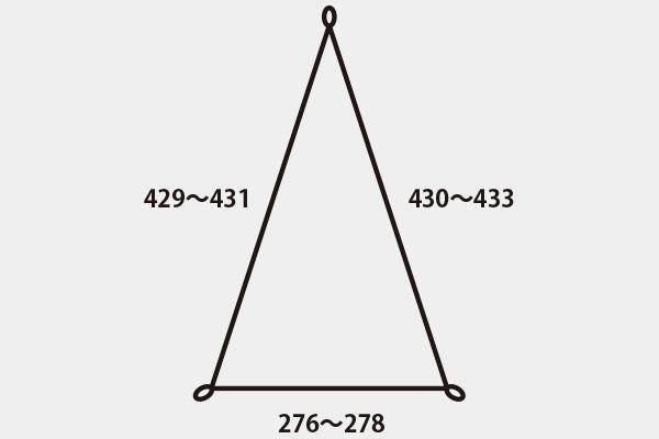 付属の三角ロープの寸法